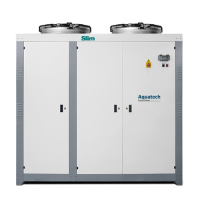 Водоохладитель (Чиллер) Aquatech Slim 106,1-119,8 кВт